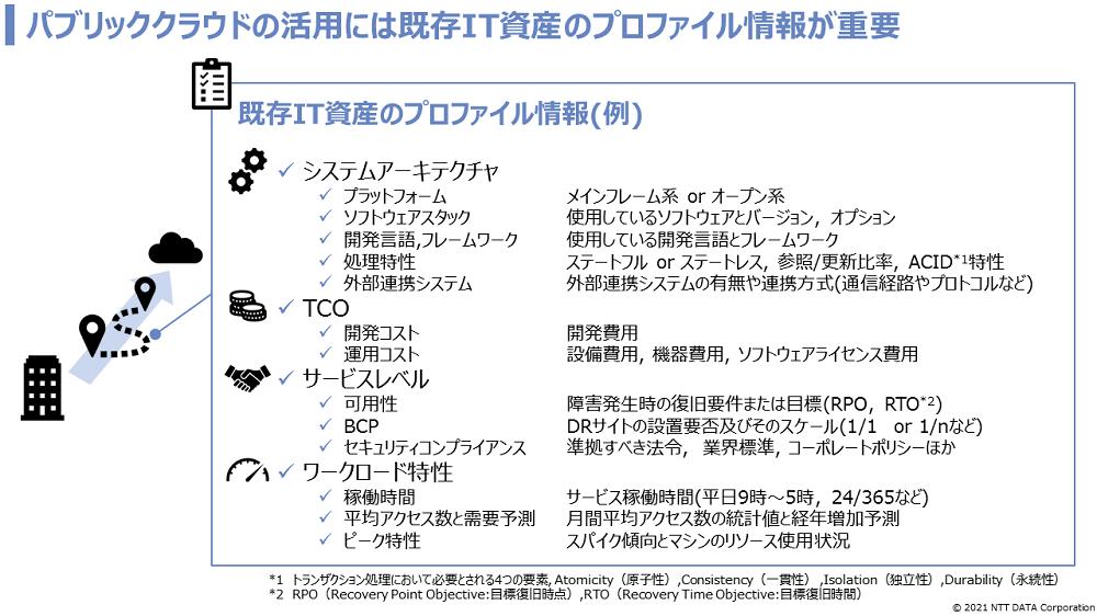 既存IT資産のプロファイル情報(例)